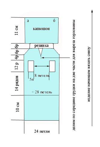 Схема вязания. на сайте